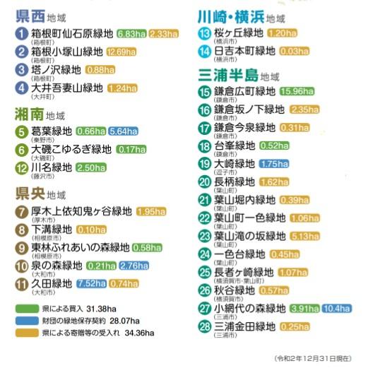 trustmap2